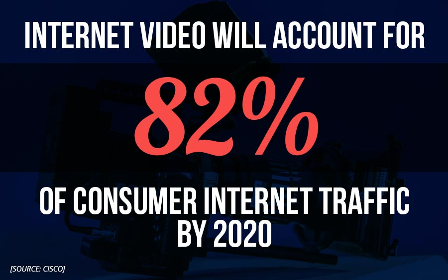 Video Marketing Tips: Video will account for 82% of internet traffic