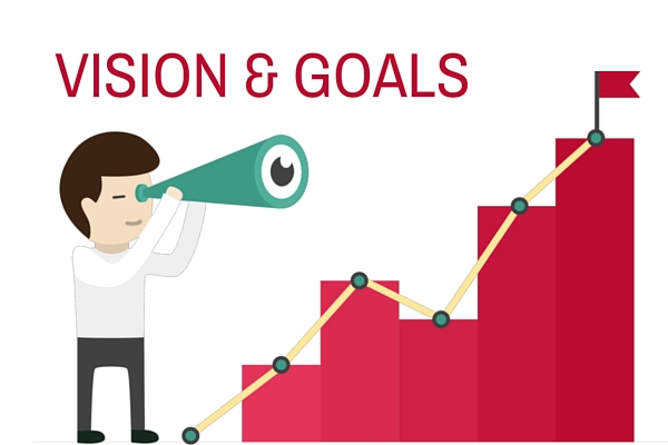 Vision & Goals for Your Social Media Marketing Strategy