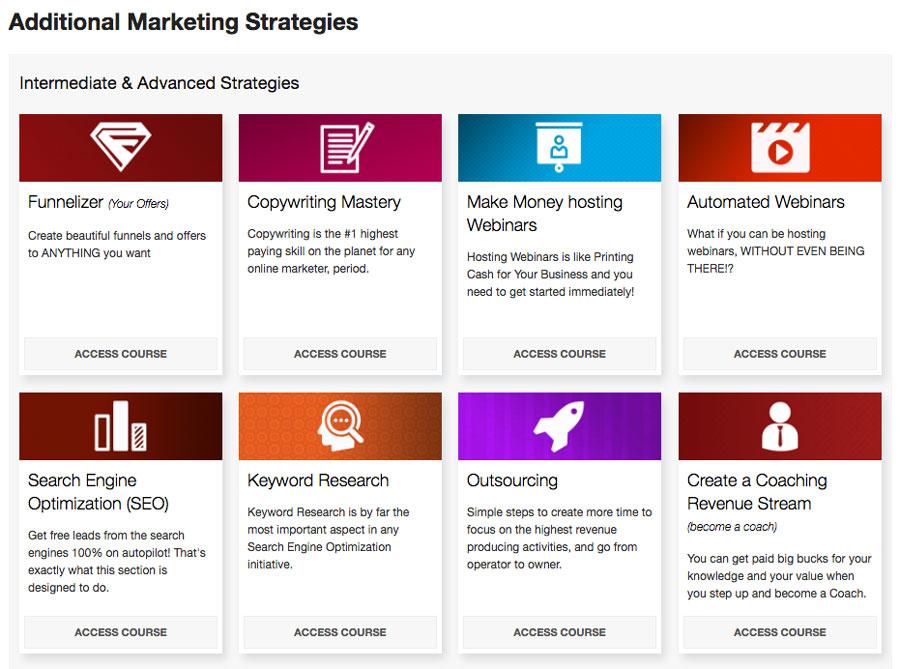 MLSP Intermediate & Advanced Strategies