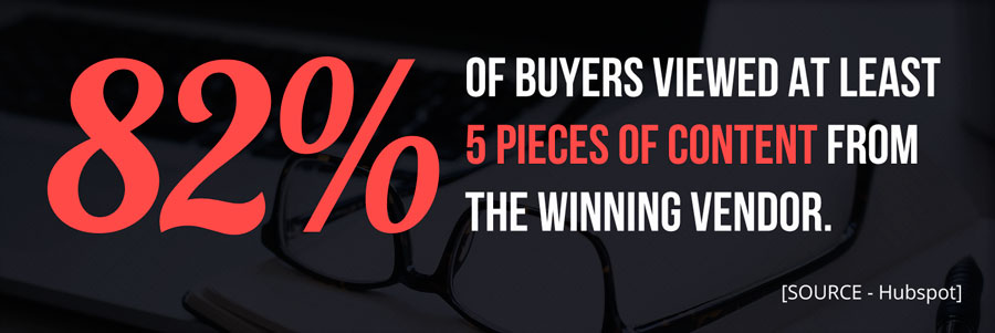 82% of Buyers Statistic