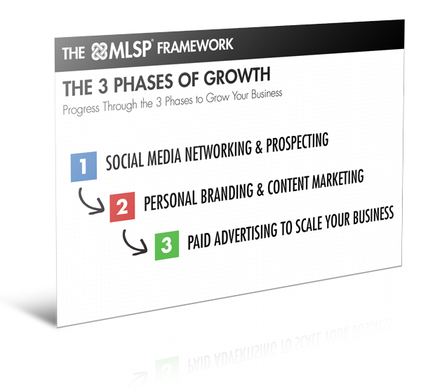 Attraction Marketing Forumla - MLSP Framework 3 Phases of Growth