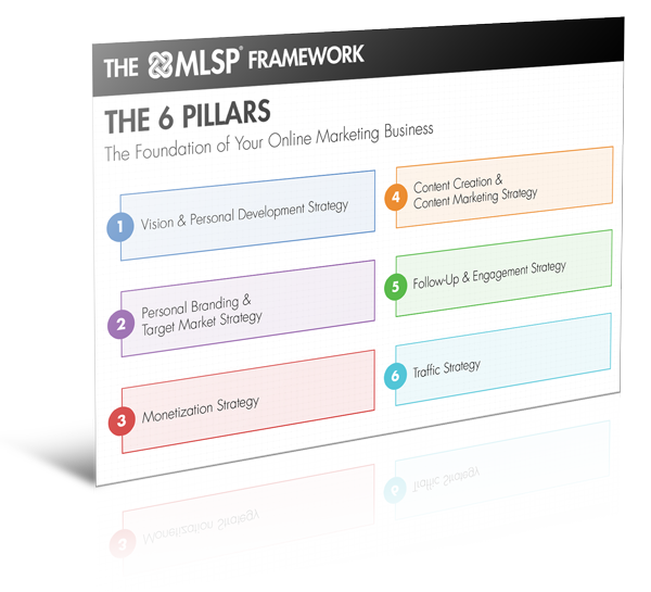 Attraction Marketing Forumla - MLSP Framework 6 Pillars