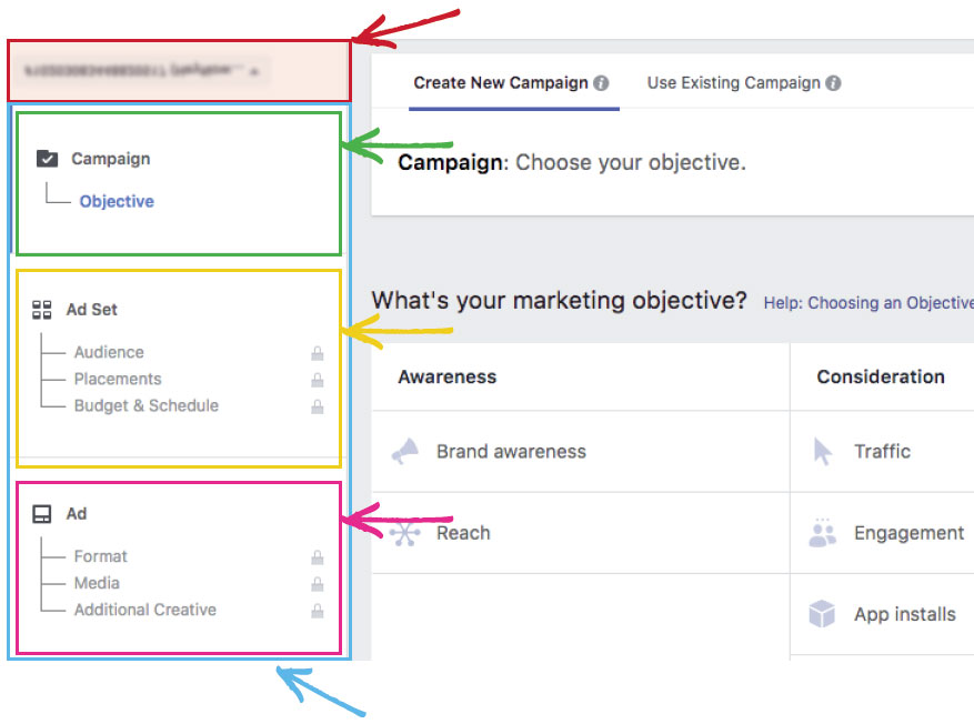 Facebook Ads Manager Sidebar Overview