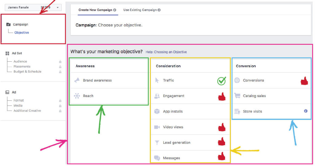 Facebook Ads Manager Campaign Objective
