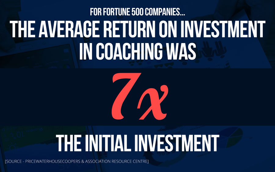 Coaching Return on Investment