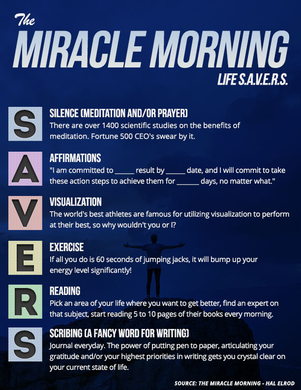 The Miracle Morning Life Savers