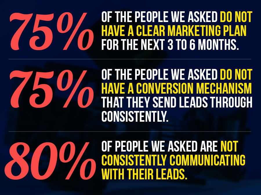 Authority Marketing Statistics